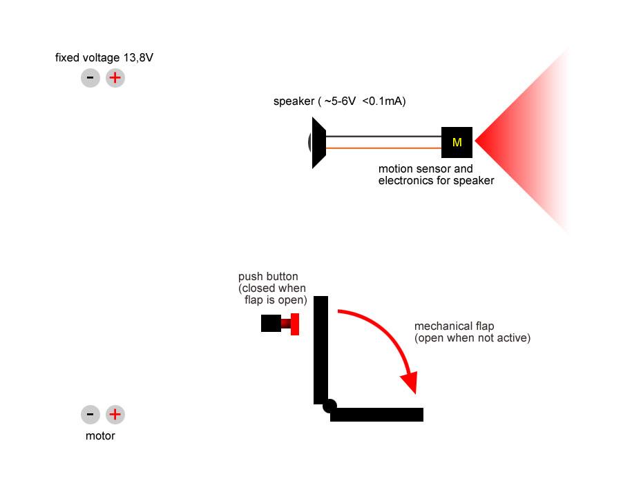 Schaltplan (schaltung über lautsprecher aktivieren?) - Druckansicht ...